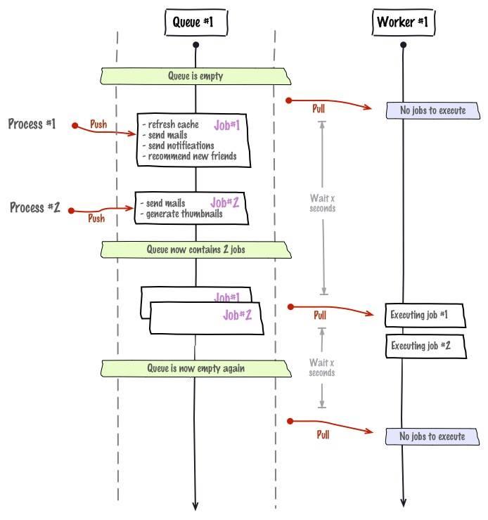 queue-system1